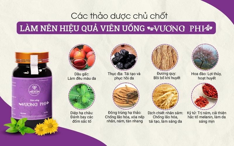 Cận cảnh chế phẩm Viên uống trong bộ sản phẩm Vương Phi